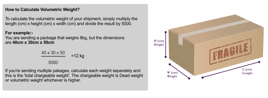 weighing and measurment process in international courier and cargo